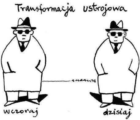 Znalezione obrazy dla zapytania Transformacja