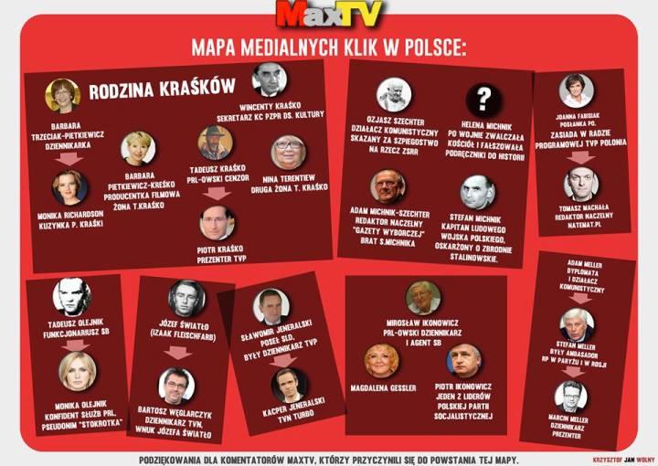 Media Polszy 1