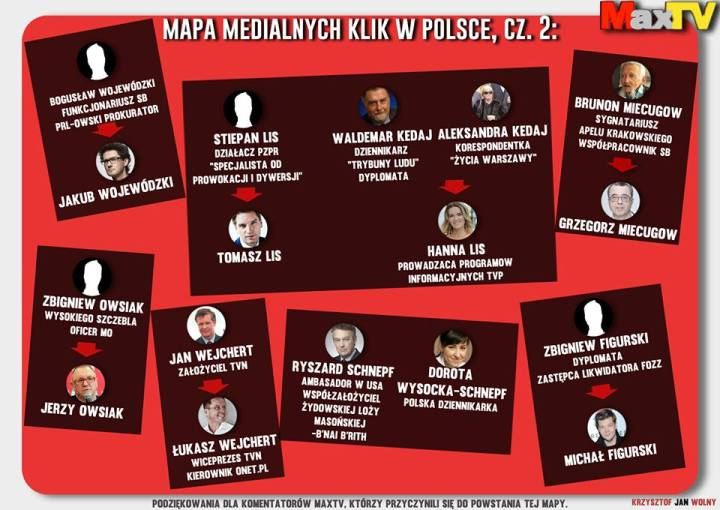 Media Polszy 2